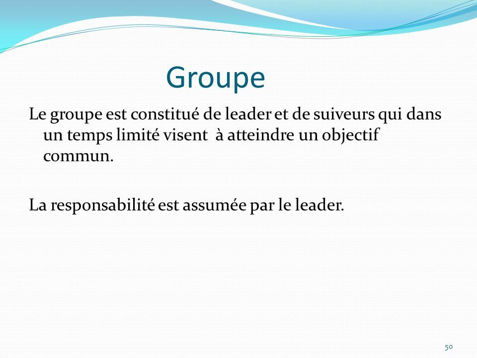 Groupe Le groupe est constitué de leader et de suiveurs qui dans un temps limité visent à atteindre un objectif commun. La responsabilité est assumée
