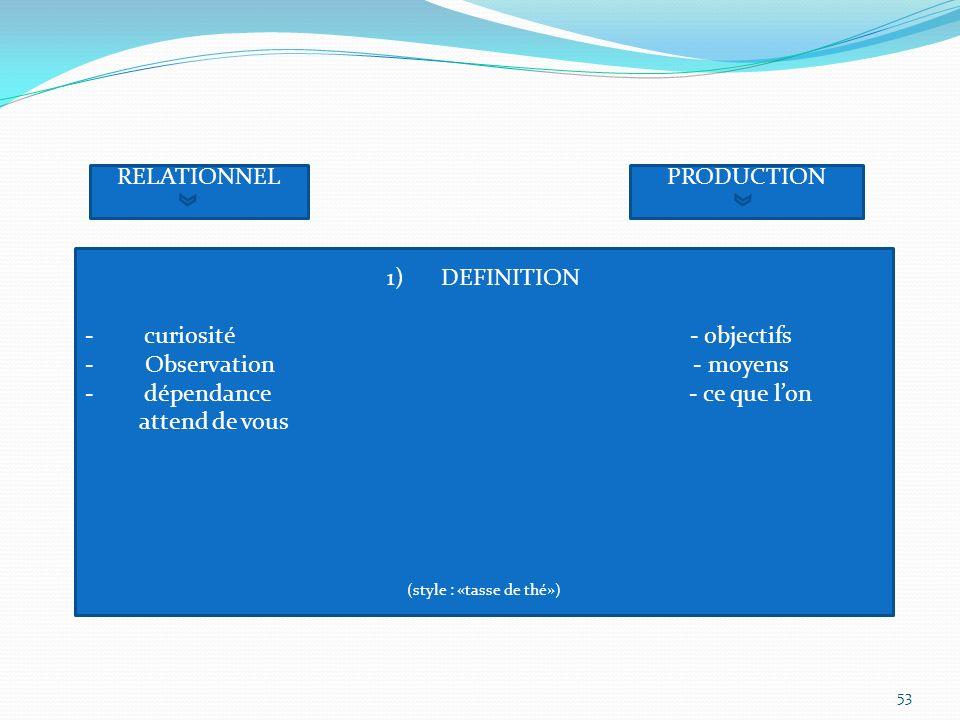 RELATIONNEL PRODUCTION 1)DEFINITION - curiosité - objectifs - Observation - moyens - dépendance - ce que lon attend de vous (style : «tasse de thé») 5