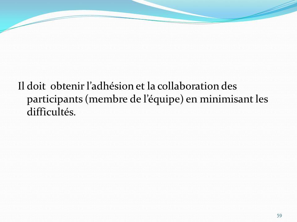 Il doit obtenir ladhésion et la collaboration des participants (membre de léquipe) en minimisant les difficultés. 59