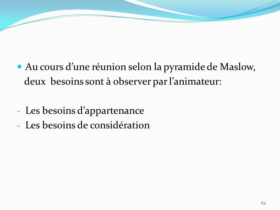 Au cours dune réunion selon la pyramide de Maslow, deux besoins sont à observer par lanimateur: - Les besoins dappartenance - Les besoins de considéra