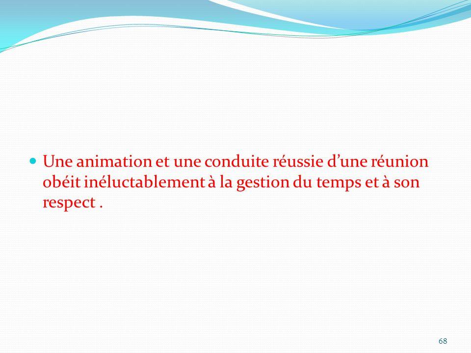 Une animation et une conduite réussie dune réunion obéit inéluctablement à la gestion du temps et à son respect. 68