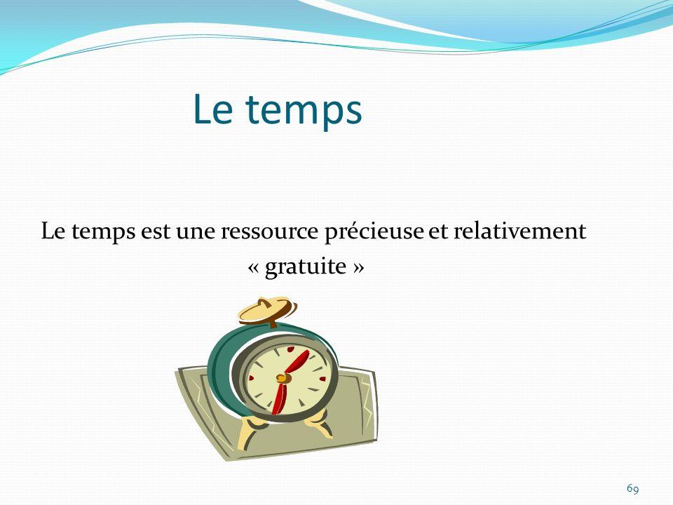 Le temps Le temps est une ressource précieuse et relativement « gratuite » 69