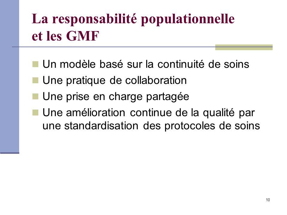10 La responsabilité populationnelle et les GMF Un modèle basé sur la continuité de soins Une pratique de collaboration Une prise en charge partagée Une amélioration continue de la qualité par une standardisation des protocoles de soins