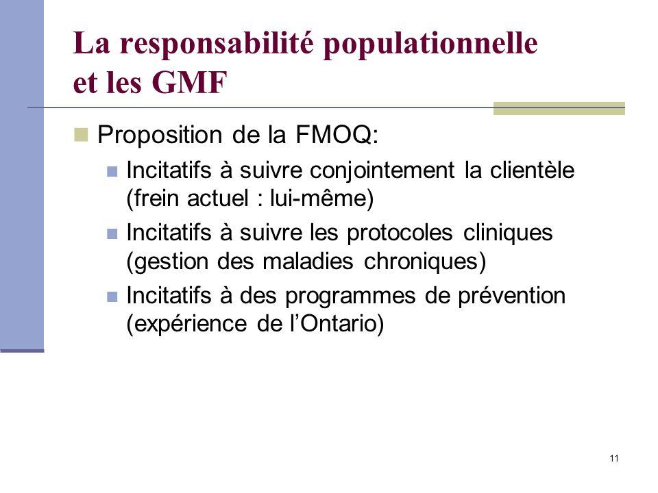 11 La responsabilité populationnelle et les GMF Proposition de la FMOQ: Incitatifs à suivre conjointement la clientèle (frein actuel : lui-même) Incitatifs à suivre les protocoles cliniques (gestion des maladies chroniques) Incitatifs à des programmes de prévention (expérience de lOntario)