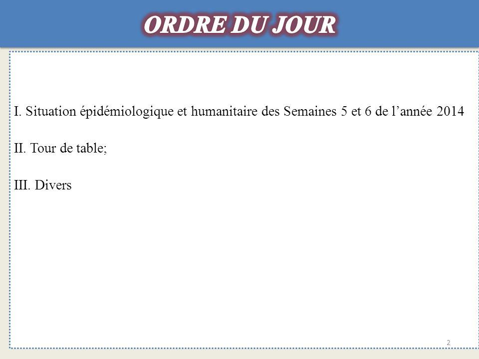 I. Situation épidémiologique et humanitaire des Semaines 5 et 6 de lannée 2014 II.