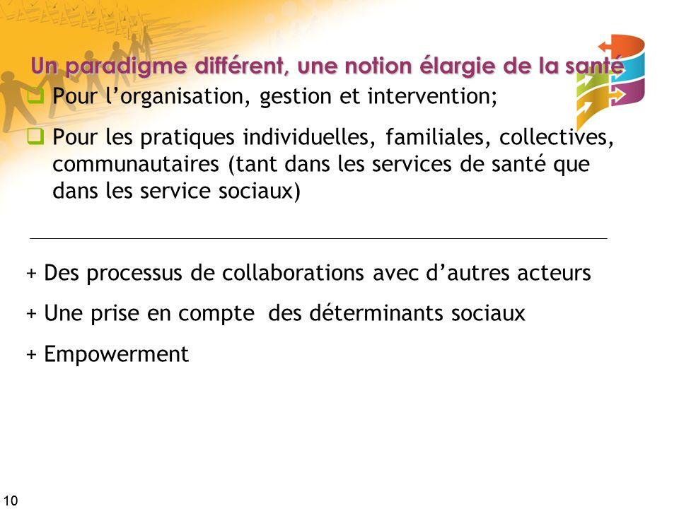 10 Un paradigme différent, une notion élargie de la santé Pour lorganisation, gestion et intervention; Pour les pratiques individuelles, familiales, collectives, communautaires (tant dans les services de santé que dans les service sociaux) + Des processus de collaborations avec dautres acteurs + Une prise en compte des déterminants sociaux + Empowerment 10