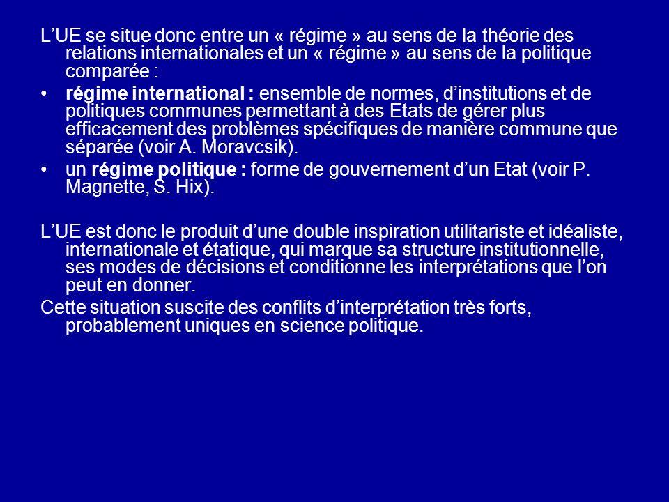 LUE se situe donc entre un « régime » au sens de la théorie des relations internationales et un « régime » au sens de la politique comparée : régime i