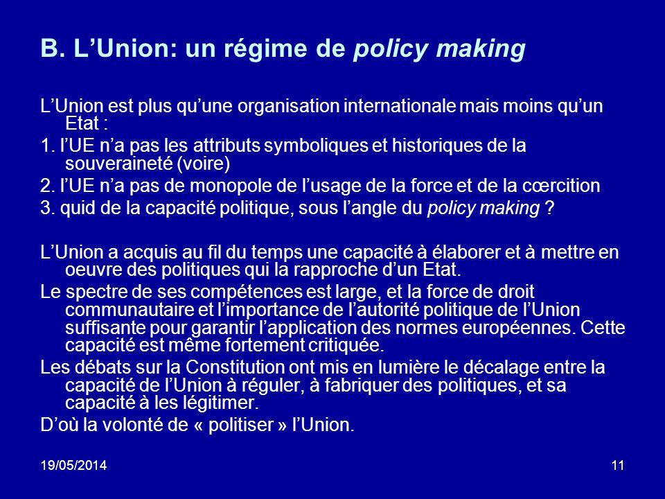 19/05/201411 B. LUnion: un régime de policy making LUnion est plus quune organisation internationale mais moins quun Etat : 1. lUE na pas les attribut