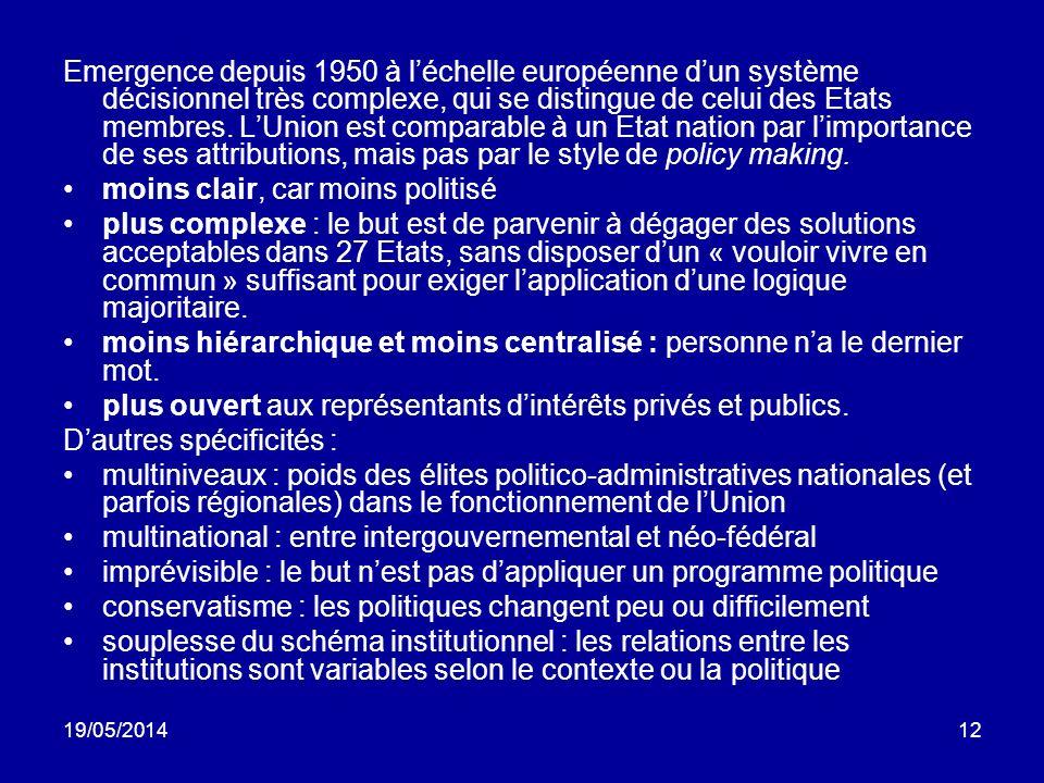 19/05/201412 Emergence depuis 1950 à léchelle européenne dun système décisionnel très complexe, qui se distingue de celui des Etats membres. LUnion es