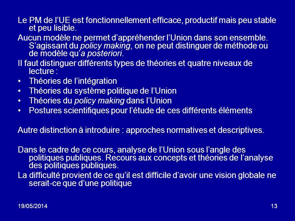 19/05/201413 Le PM de lUE est fonctionnellement efficace, productif mais peu stable et peu lisible. Aucun modèle ne permet dappréhender lUnion dans so
