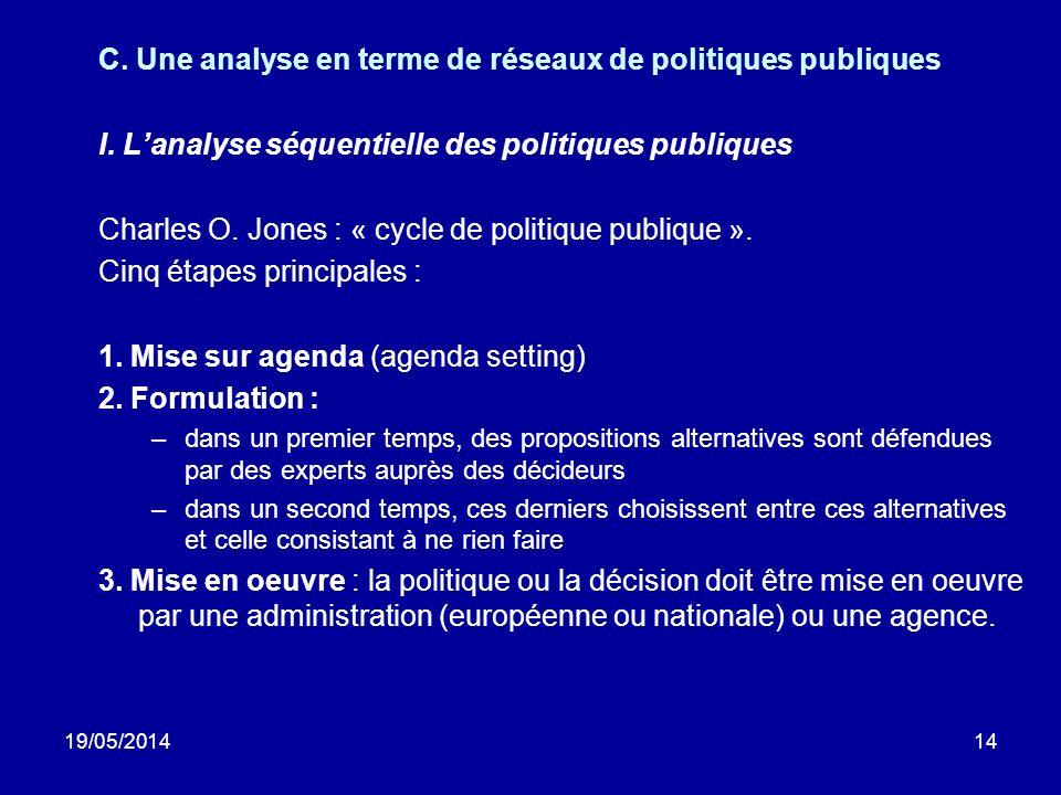 19/05/201414 C. Une analyse en terme de réseaux de politiques publiques I. Lanalyse séquentielle des politiques publiques Charles O. Jones : « cycle d