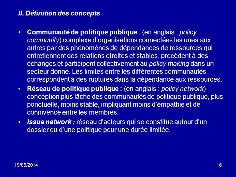 19/05/201416 II. Définition des concepts Communauté de politique publique : (en anglais : policy community) complexe dorganisations connectées les une