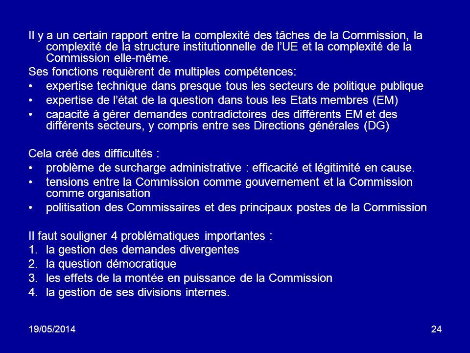 19/05/201424 Il y a un certain rapport entre la complexité des tâches de la Commission, la complexité de la structure institutionnelle de lUE et la co