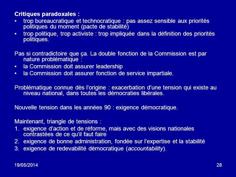 19/05/201428 Critiques paradoxales : trop bureaucratique et technocratique : pas assez sensible aux priorités politiques du moment (pacte de stabilité