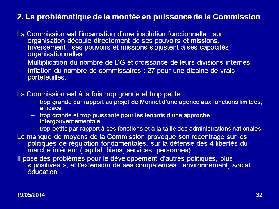 19/05/201432 2. La problématique de la montée en puissance de la Commission La Commission est lincarnation dune institution fonctionnelle : son organi