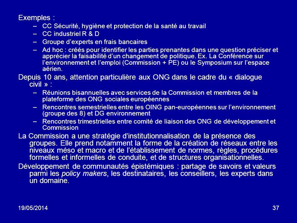 19/05/201437 Exemples : –CC Sécurité, hygiène et protection de la santé au travail –CC industriel R & D –Groupe dexperts en frais bancaires –Ad hoc :