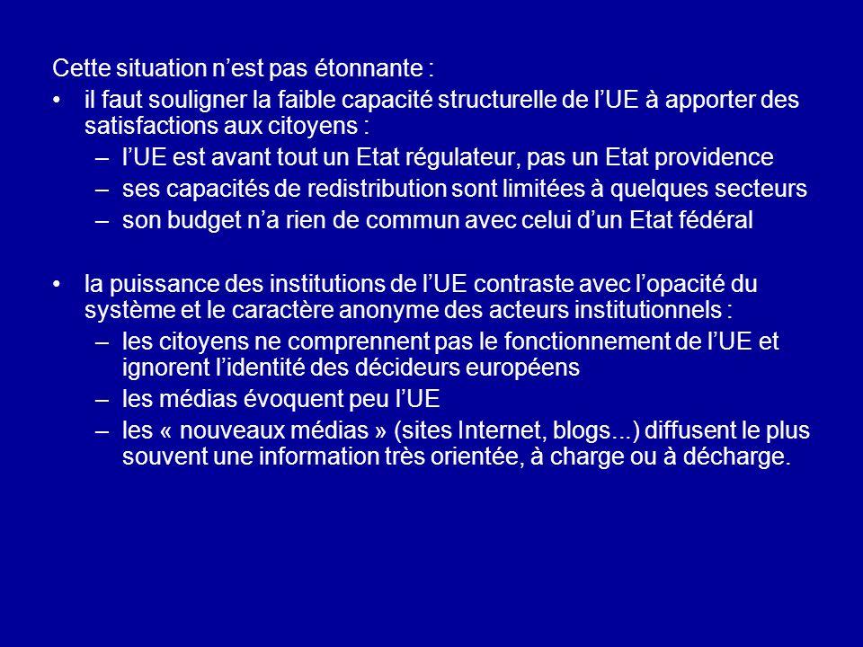 19/05/201455 Quel est limpact du PE sur le fonctionnement de lUnion.