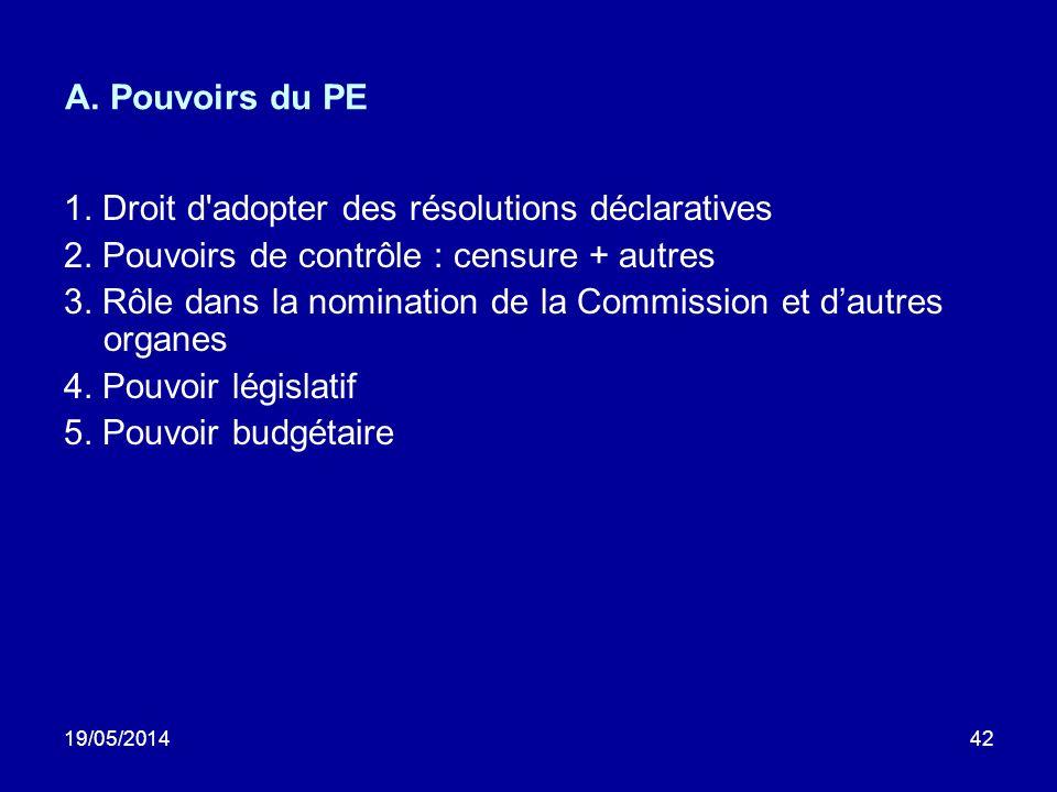19/05/201442 A. Pouvoirs du PE 1. Droit d'adopter des résolutions déclaratives 2. Pouvoirs de contrôle : censure + autres 3. Rôle dans la nomination d