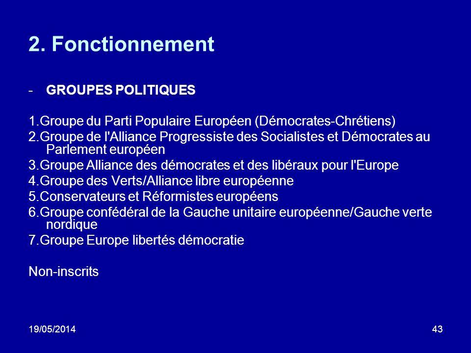 19/05/201443 2. Fonctionnement -GROUPES POLITIQUES 1.Groupe du Parti Populaire Européen (Démocrates-Chrétiens) 2.Groupe de l'Alliance Progressiste des