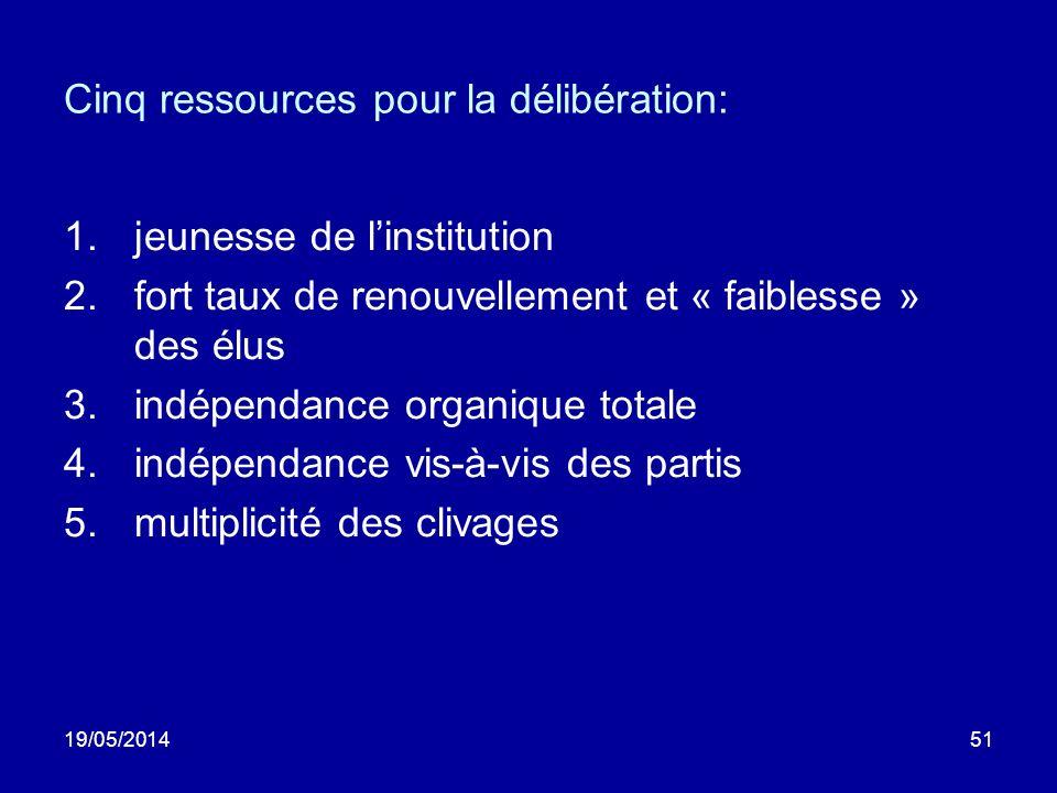 19/05/201451 Cinq ressources pour la délibération: 1.jeunesse de linstitution 2.fort taux de renouvellement et « faiblesse » des élus 3.indépendance o