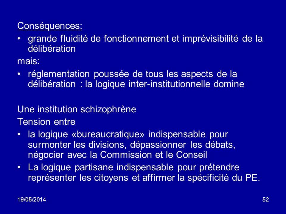 19/05/201452 Conséquences: grande fluidité de fonctionnement et imprévisibilité de la délibération mais: réglementation poussée de tous les aspects de