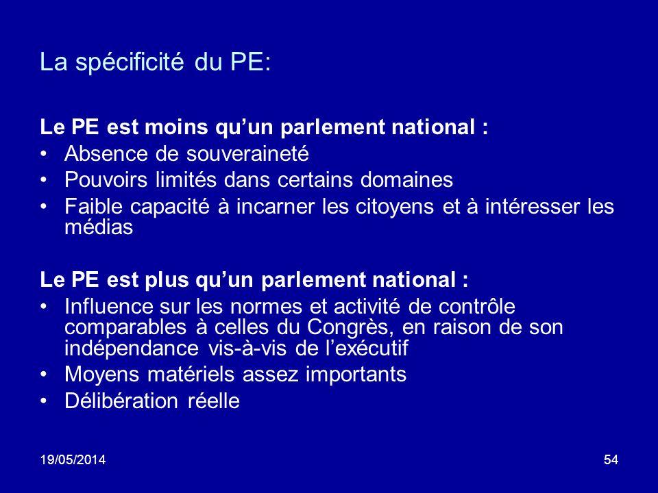 19/05/201454 La spécificité du PE: Le PE est moins quun parlement national : Absence de souveraineté Pouvoirs limités dans certains domaines Faible ca