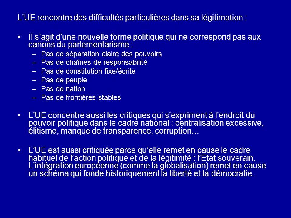 19/05/201457 Impact des évolutions du policy making sur le PE: -Le problème démocratique -Le problème de la cohérence -Les problèmes techniques Ladaptation du PE: 1.Des pratiques nouvelles 2.La rationalisation de lagenda 3.Une nouvelle approche des relations interinstitutionnelles 4.La réforme interne: 2008 pour la plénière.