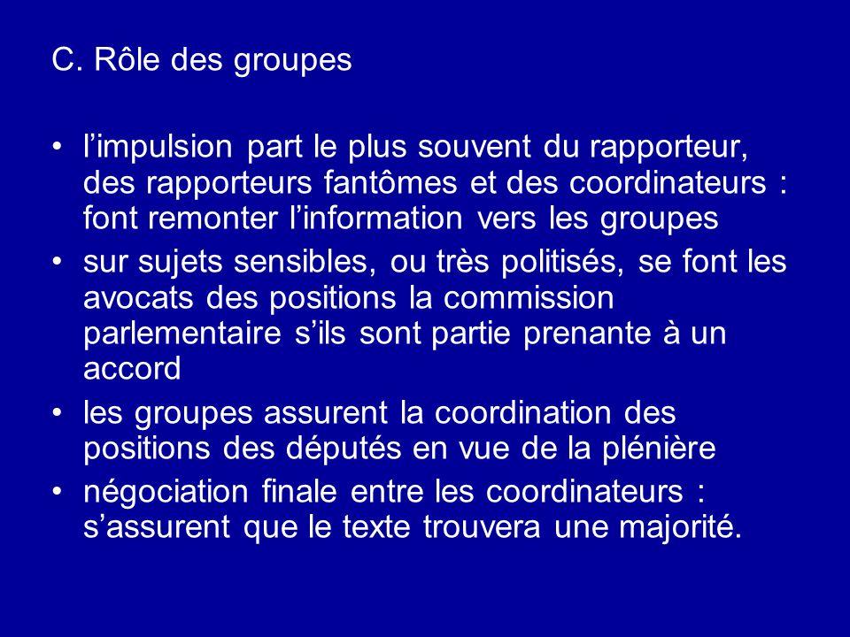 C. Rôle des groupes limpulsion part le plus souvent du rapporteur, des rapporteurs fantômes et des coordinateurs : font remonter linformation vers les
