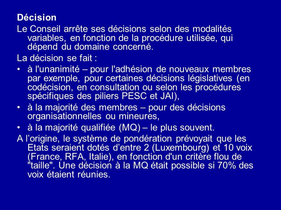 Décision Le Conseil arrête ses décisions selon des modalités variables, en fonction de la procédure utilisée, qui dépend du domaine concerné. La décis
