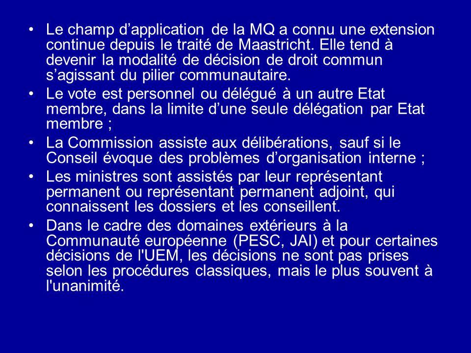 Le champ dapplication de la MQ a connu une extension continue depuis le traité de Maastricht. Elle tend à devenir la modalité de décision de droit com