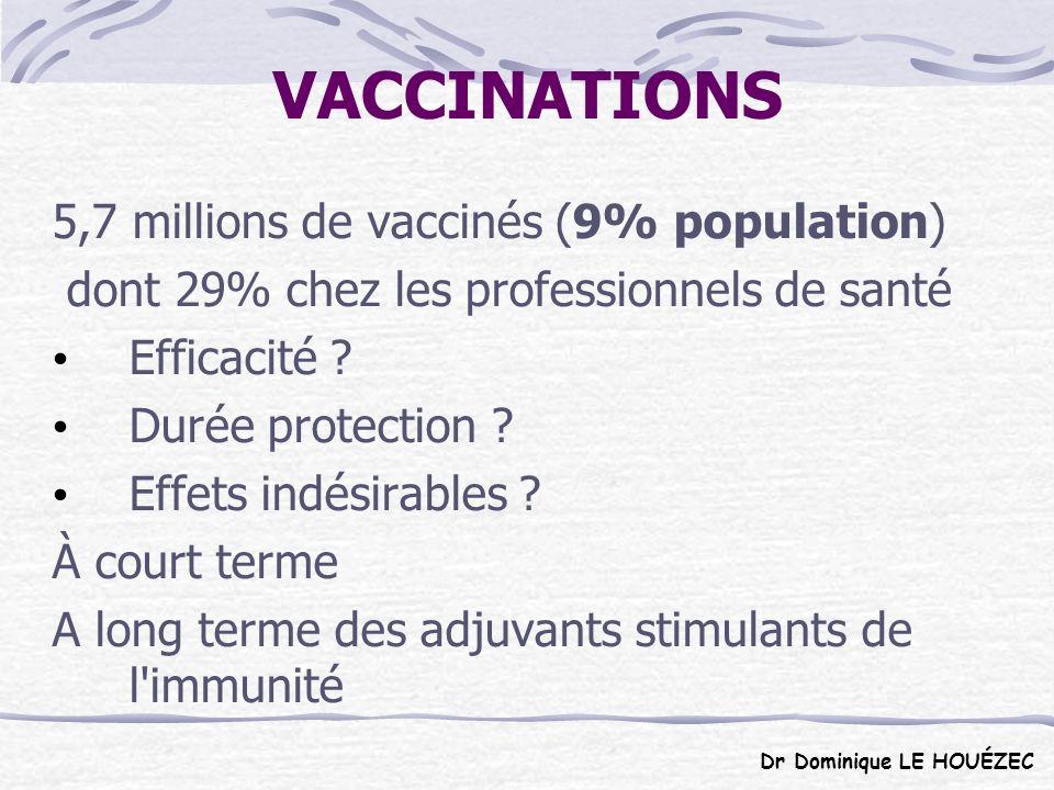 TAUX MORTALITE en EUROPE Dr Dominique LE HOUÉZEC