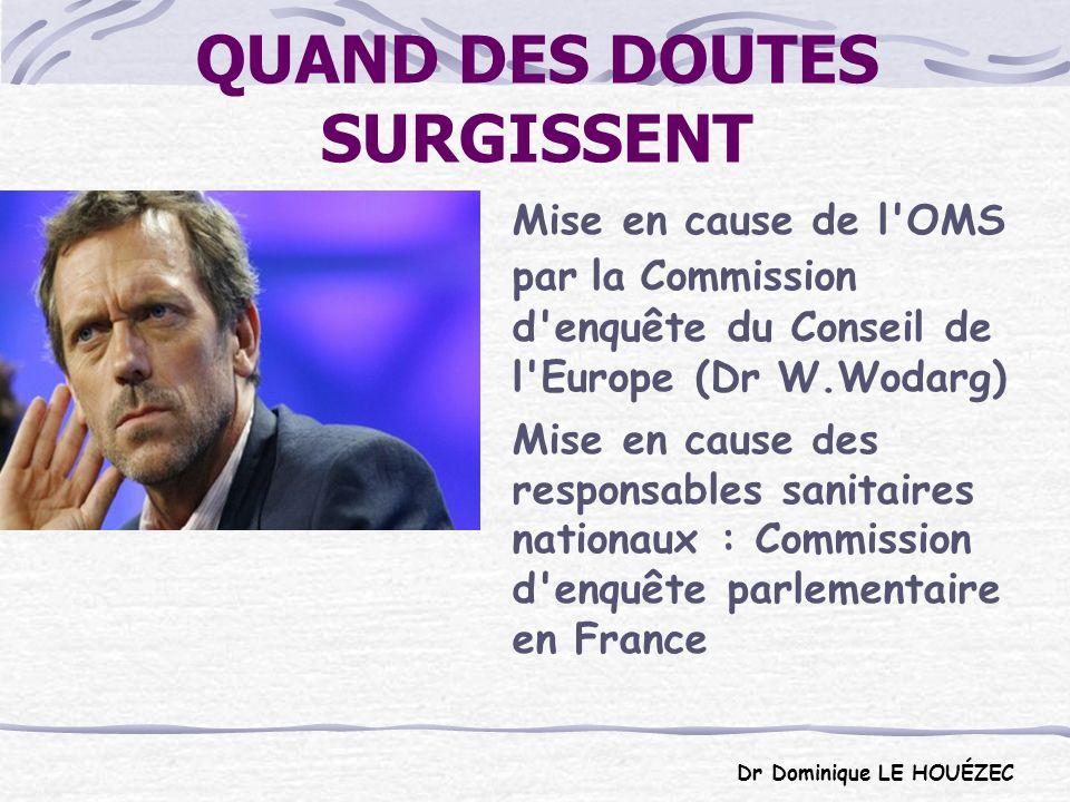 QUAND DES DOUTES SURGISSENT Mise en cause de l'OMS par la Commission d'enquête du Conseil de l'Europe (Dr W.Wodarg) Mise en cause d es responsables sa