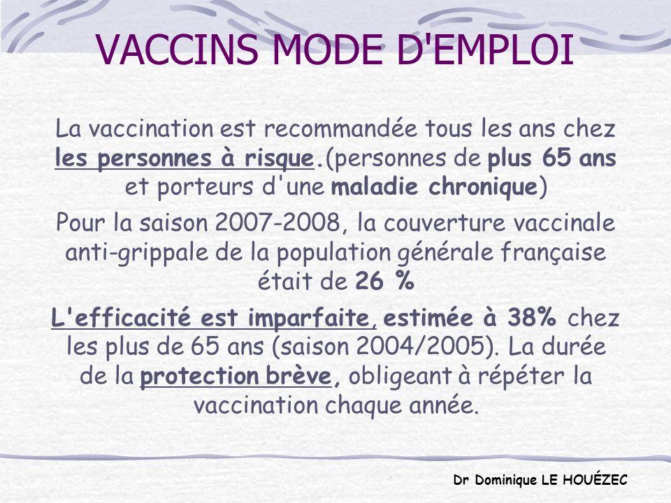 VACCINS MODE D'EMPLOI La vaccination est recommandée tous les ans chez les personnes à risque.(personnes de plus 65 ans et porteurs d'une maladie chro