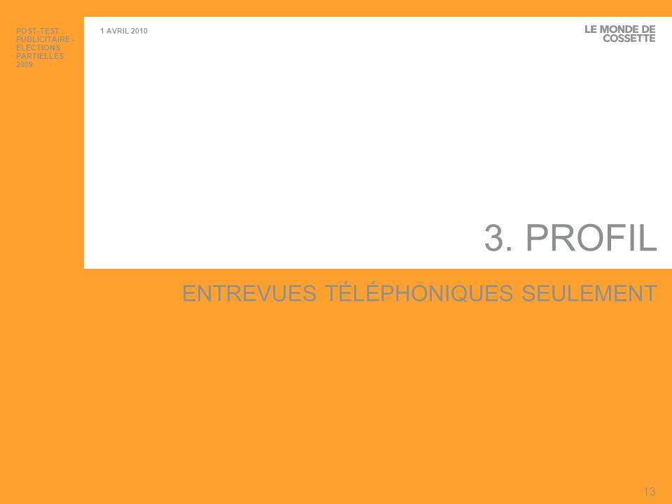 POST-TEST PUBLICITAIRE - ÉLECTIONS PARTIELLES 2009 14 1 AVRIL 2010 3.1 PROFIL SOCIO-DÉMOGRAPHIQUE – SEXE ET ÂGE Total (n=800) Cumb.