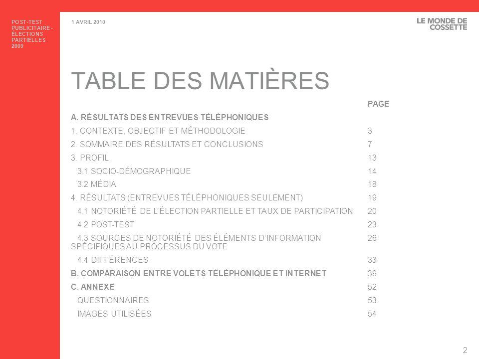 POST-TEST PUBLICITAIRE - ÉLECTIONS PARTIELLES 2009 3 1 AVRIL 2010 1.