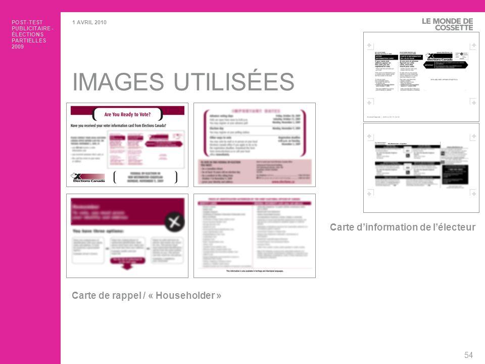 POST-TEST PUBLICITAIRE - ÉLECTIONS PARTIELLES 2009 55 1 AVRIL 2010 IMAGES UTILISÉES Bannière Internet Publicité journal