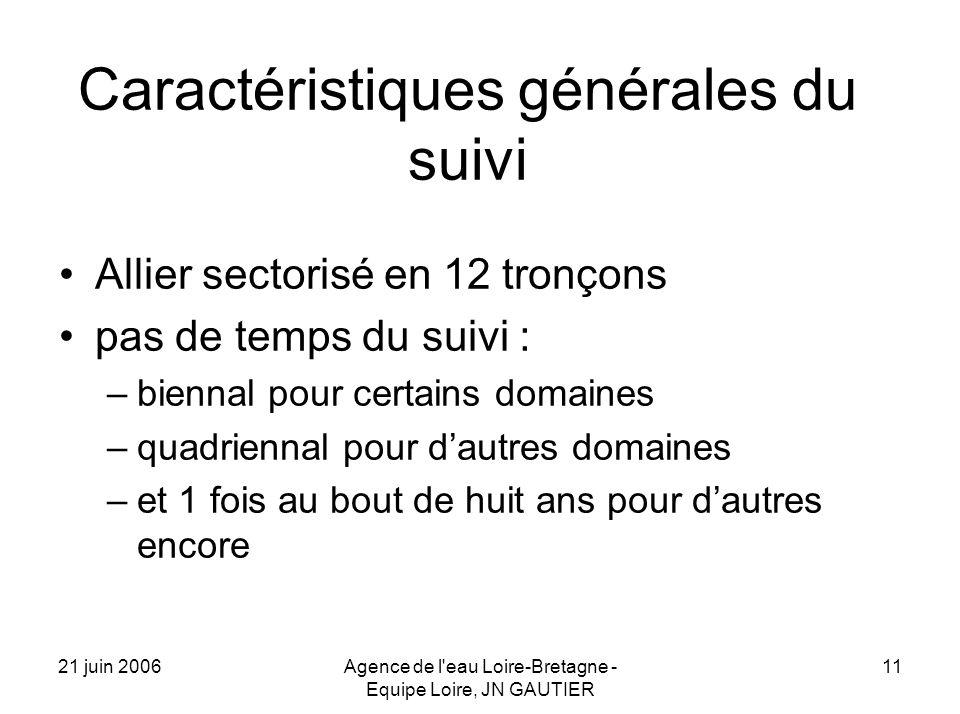 21 juin 2006Agence de l eau Loire-Bretagne - Equipe Loire, JN GAUTIER 11 Caractéristiques générales du suivi Allier sectorisé en 12 tronçons pas de temps du suivi : –biennal pour certains domaines –quadriennal pour dautres domaines –et 1 fois au bout de huit ans pour dautres encore