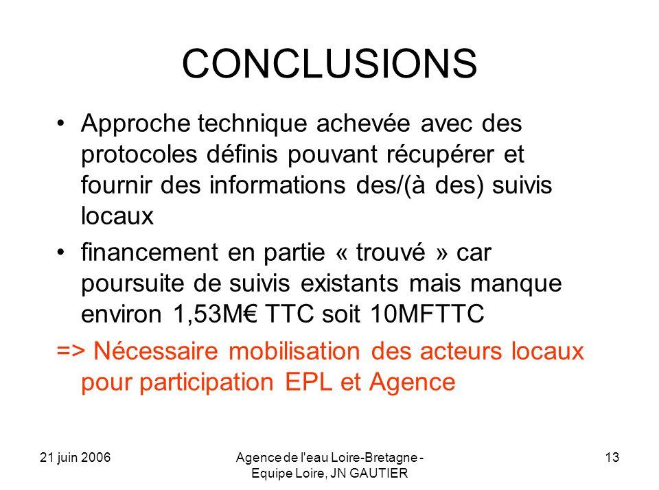 21 juin 2006Agence de l eau Loire-Bretagne - Equipe Loire, JN GAUTIER 13 CONCLUSIONS Approche technique achevée avec des protocoles définis pouvant récupérer et fournir des informations des/(à des) suivis locaux financement en partie « trouvé » car poursuite de suivis existants mais manque environ 1,53M TTC soit 10MFTTC => Nécessaire mobilisation des acteurs locaux pour participation EPL et Agence
