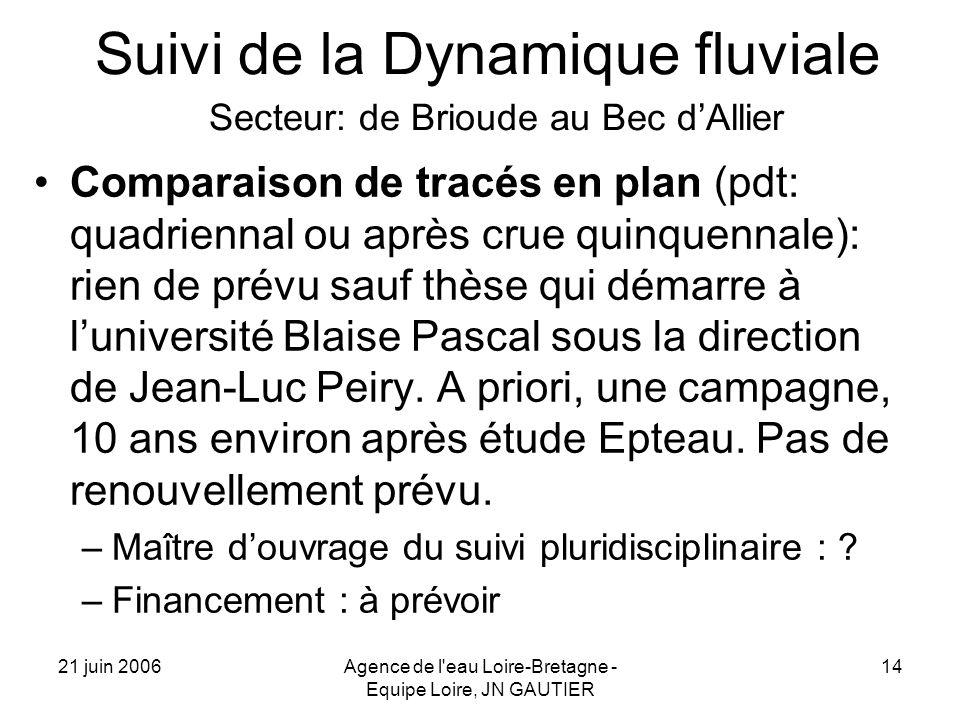 21 juin 2006Agence de l'eau Loire-Bretagne - Equipe Loire, JN GAUTIER 14 Suivi de la Dynamique fluviale Secteur: de Brioude au Bec dAllier Comparaison