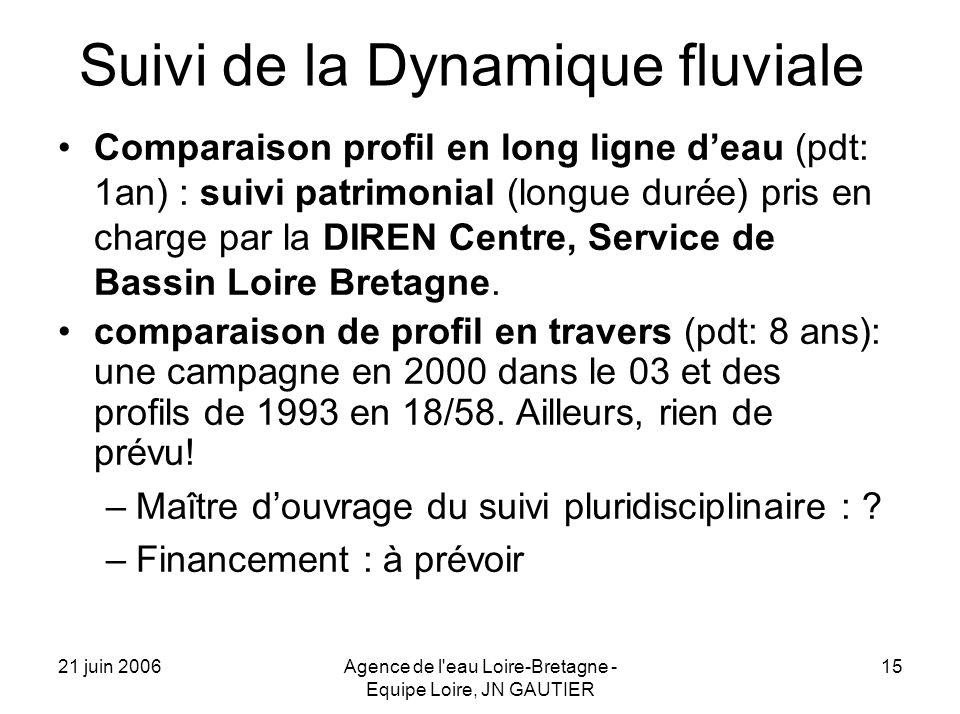 21 juin 2006Agence de l eau Loire-Bretagne - Equipe Loire, JN GAUTIER 15 Suivi de la Dynamique fluviale Comparaison profil en long ligne deau (pdt: 1an) : suivi patrimonial (longue durée) pris en charge par la DIREN Centre, Service de Bassin Loire Bretagne.
