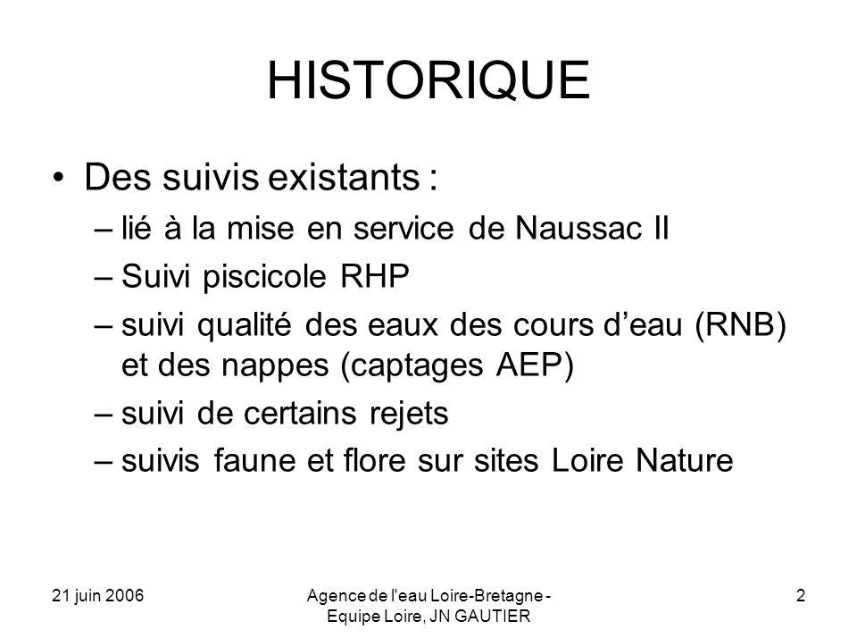 21 juin 2006Agence de l'eau Loire-Bretagne - Equipe Loire, JN GAUTIER 2 HISTORIQUE Des suivis existants : –lié à la mise en service de Naussac II –Sui