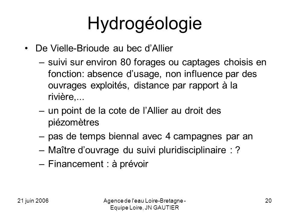 21 juin 2006Agence de l'eau Loire-Bretagne - Equipe Loire, JN GAUTIER 20 Hydrogéologie De Vielle-Brioude au bec dAllier –suivi sur environ 80 forages