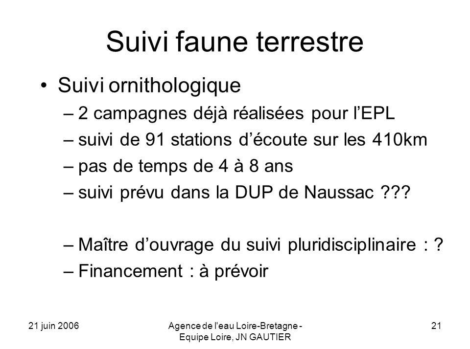 21 juin 2006Agence de l eau Loire-Bretagne - Equipe Loire, JN GAUTIER 21 Suivi faune terrestre Suivi ornithologique –2 campagnes déjà réalisées pour lEPL –suivi de 91 stations découte sur les 410km –pas de temps de 4 à 8 ans –suivi prévu dans la DUP de Naussac .