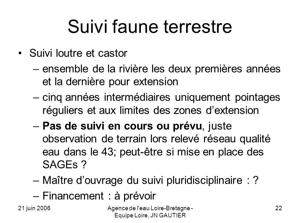 21 juin 2006Agence de l'eau Loire-Bretagne - Equipe Loire, JN GAUTIER 22 Suivi faune terrestre Suivi loutre et castor –ensemble de la rivière les deux
