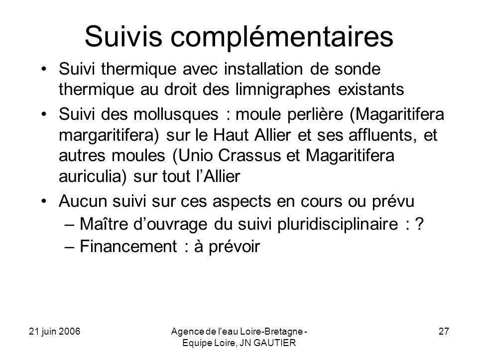 21 juin 2006Agence de l'eau Loire-Bretagne - Equipe Loire, JN GAUTIER 27 Suivis complémentaires Suivi thermique avec installation de sonde thermique a