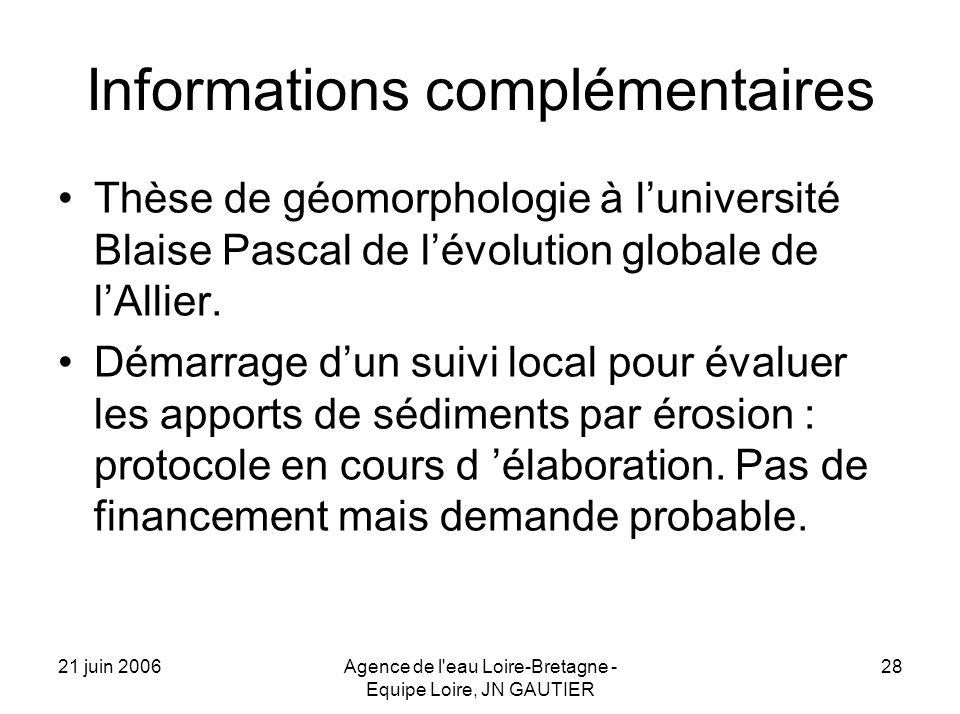 21 juin 2006Agence de l eau Loire-Bretagne - Equipe Loire, JN GAUTIER 28 Informations complémentaires Thèse de géomorphologie à luniversité Blaise Pascal de lévolution globale de lAllier.