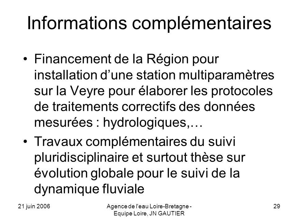 21 juin 2006Agence de l'eau Loire-Bretagne - Equipe Loire, JN GAUTIER 29 Informations complémentaires Financement de la Région pour installation dune