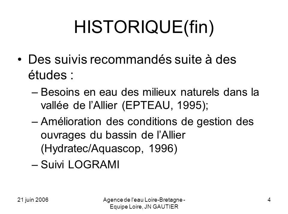 21 juin 2006Agence de l eau Loire-Bretagne - Equipe Loire, JN GAUTIER 4 HISTORIQUE(fin) Des suivis recommandés suite à des études : –Besoins en eau des milieux naturels dans la vallée de lAllier (EPTEAU, 1995); –Amélioration des conditions de gestion des ouvrages du bassin de lAllier (Hydratec/Aquascop, 1996) –Suivi LOGRAMI