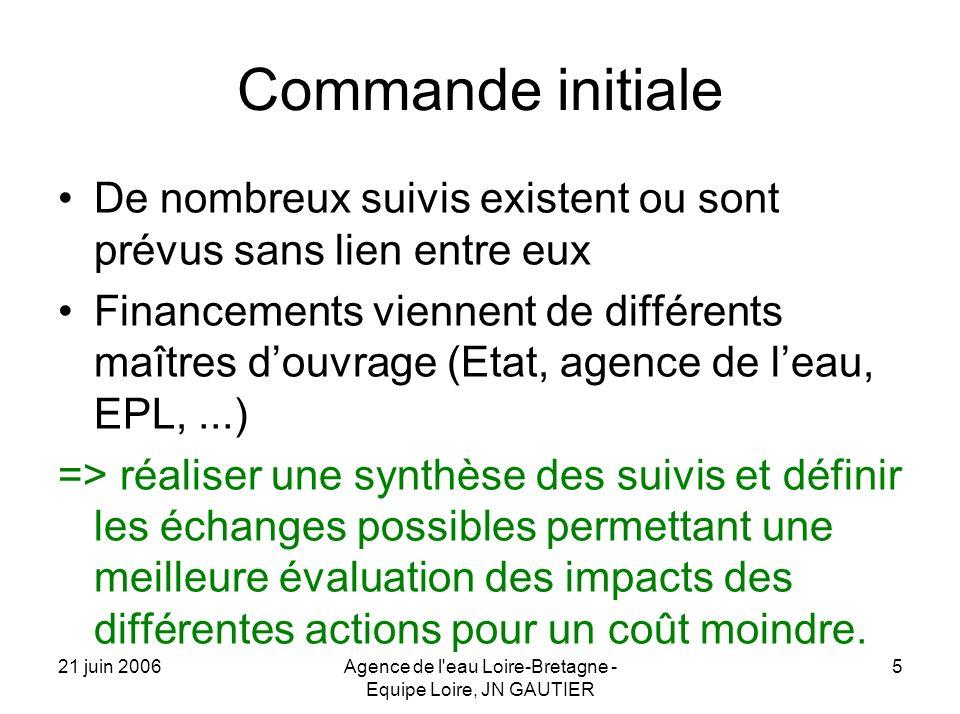 21 juin 2006Agence de l'eau Loire-Bretagne - Equipe Loire, JN GAUTIER 5 Commande initiale De nombreux suivis existent ou sont prévus sans lien entre e