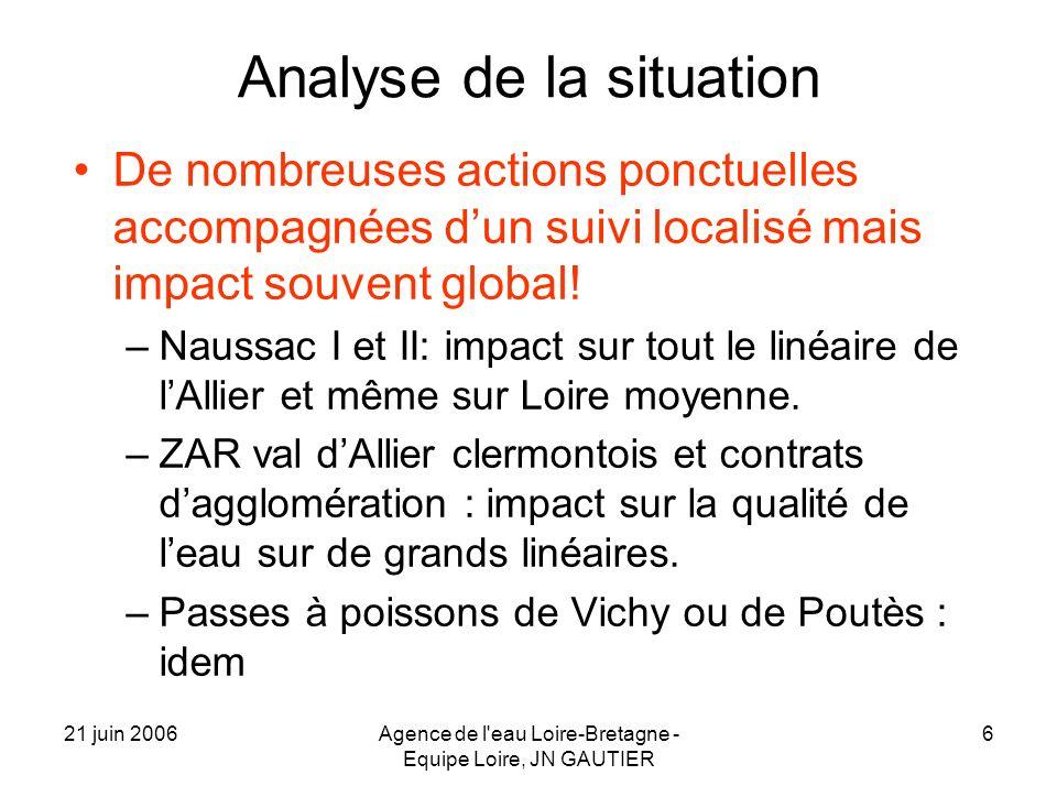 21 juin 2006Agence de l eau Loire-Bretagne - Equipe Loire, JN GAUTIER 6 Analyse de la situation De nombreuses actions ponctuelles accompagnées dun suivi localisé mais impact souvent global.